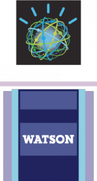 Iliustration of Watson, the world's most advanced question-answer system