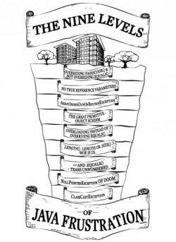 2014 UT Computing Contest T-shirt Design